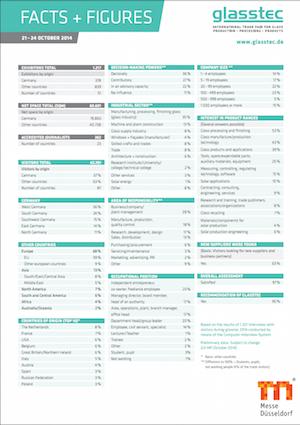 Informe Feria Glasstec 2014 Messe Düsseldorf