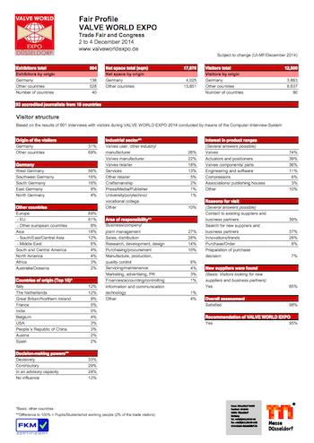 Informe Feria Valve World Expo Düsseldorf 2014.